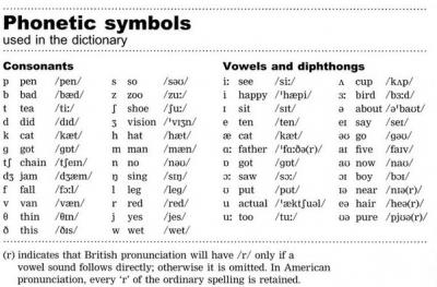 20181214111756-phonetic-symbols.jpg