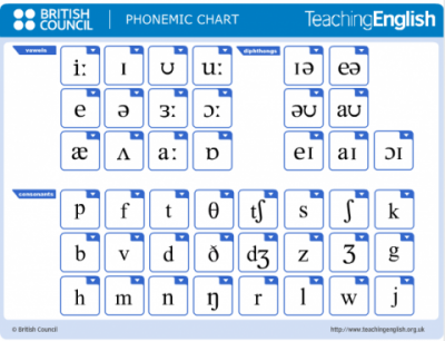 20201202084019-phonemic-chart-2.png